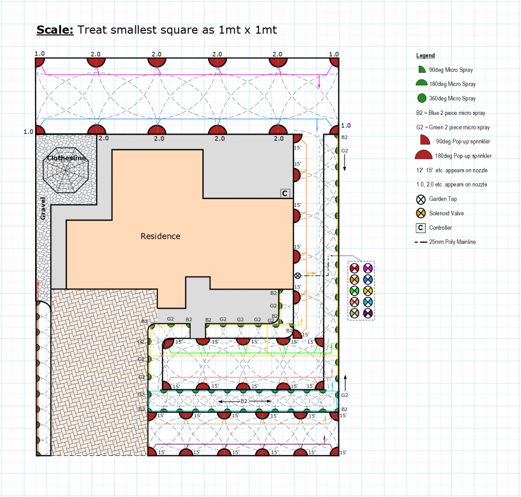 Design_sprinkler-layout