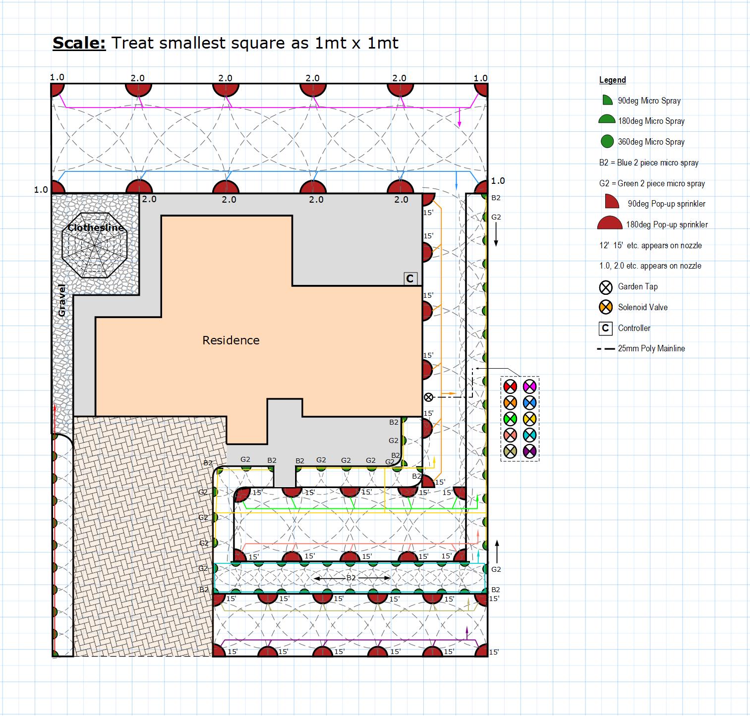 Fire sprinkler system design tool